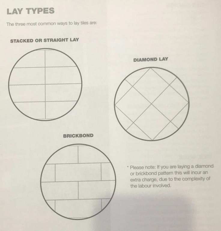 lay-types.jpg