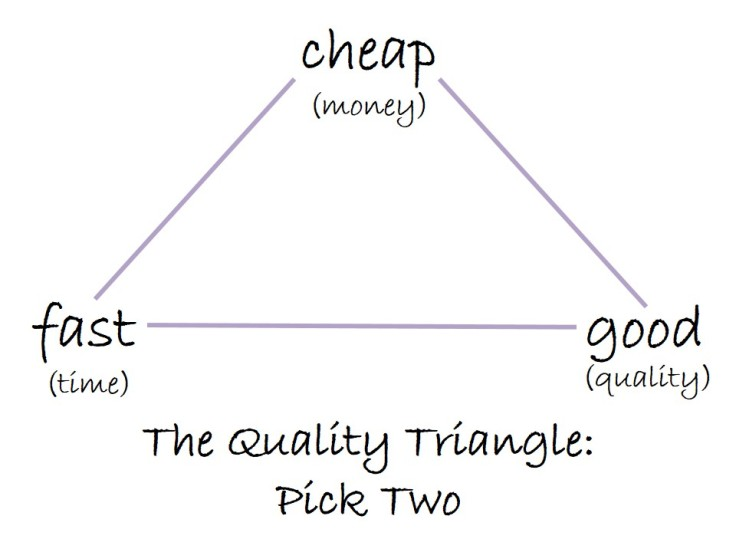Quality-Triangle.jpg