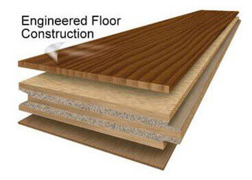 Timber-Engineered-diagram
