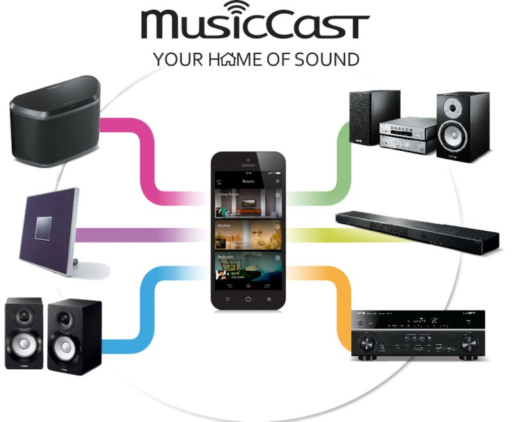 musiccast-overview-musiccast