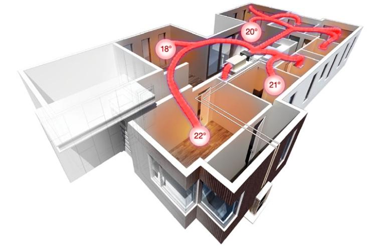 ducted-heating-zones